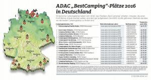 ADAC zeichnet 127 Campingplätze in Europa aus